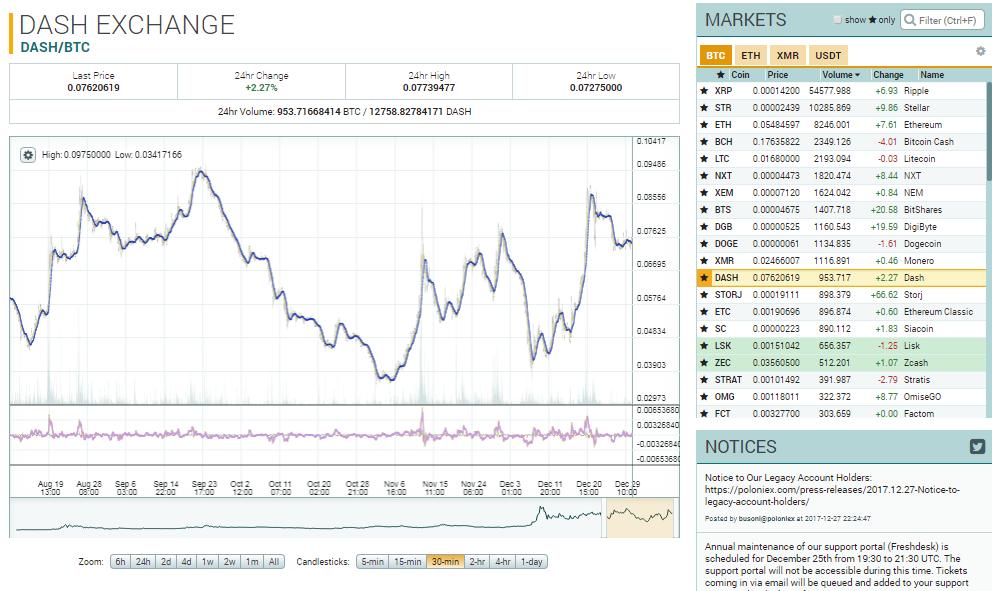 DASH/BTC exchange page