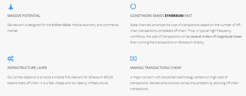 Gonetwork Features