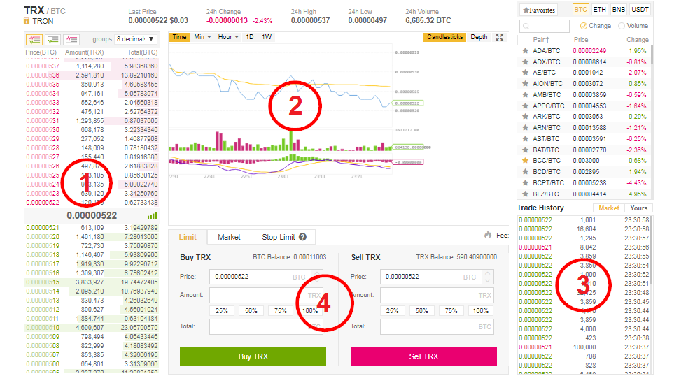 Binance Basic Interface