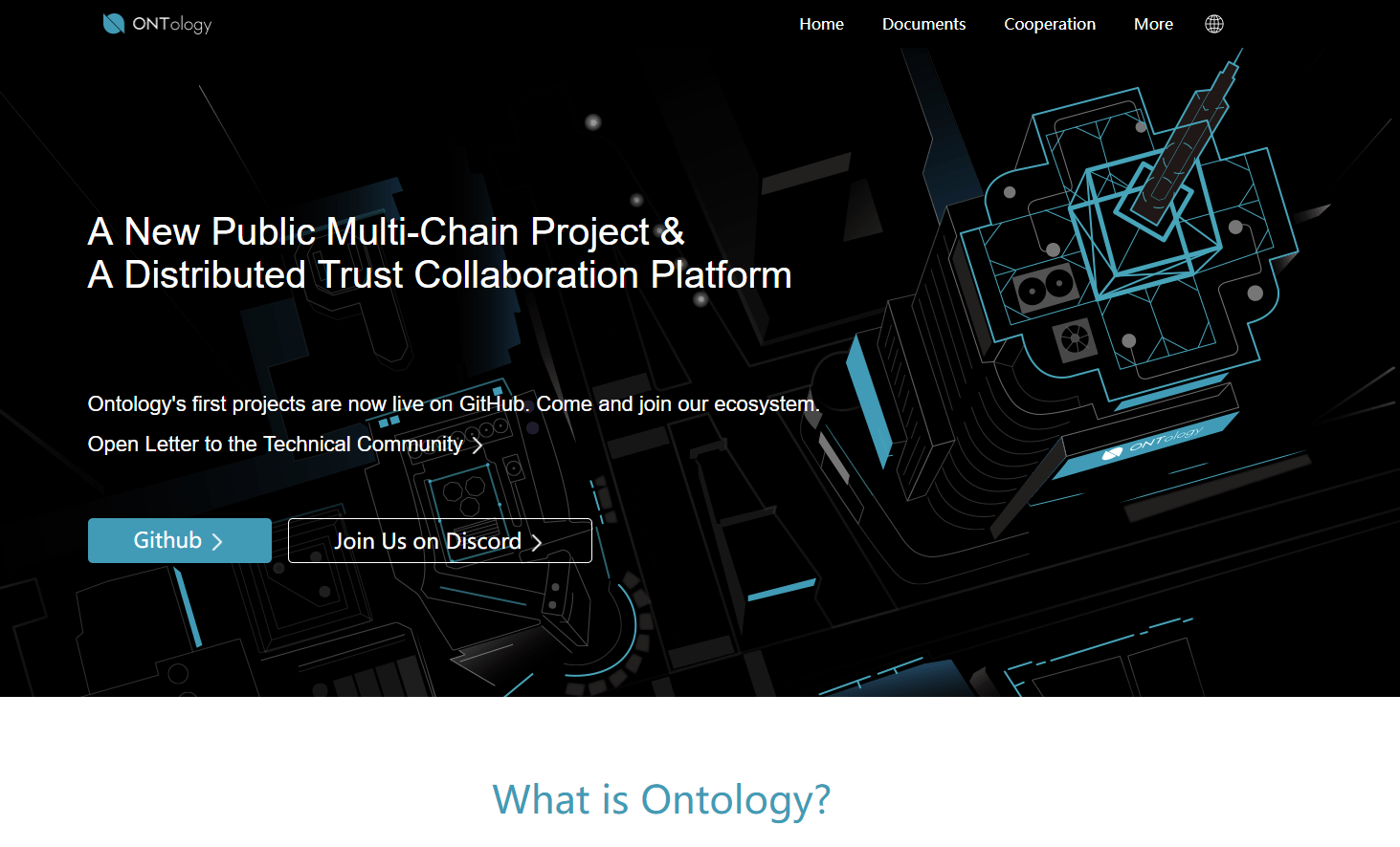 Ontology Network Website