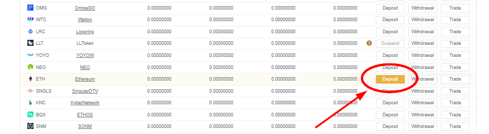Binance deposit options