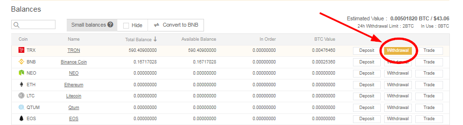 Binance Withdrawal Balance