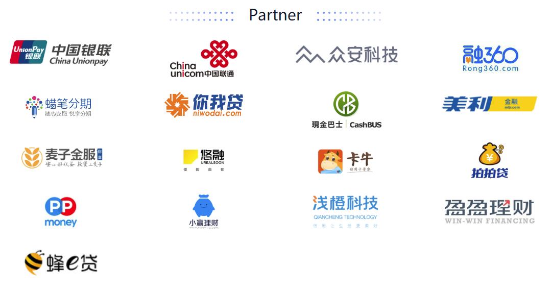 GXChain Partnerships