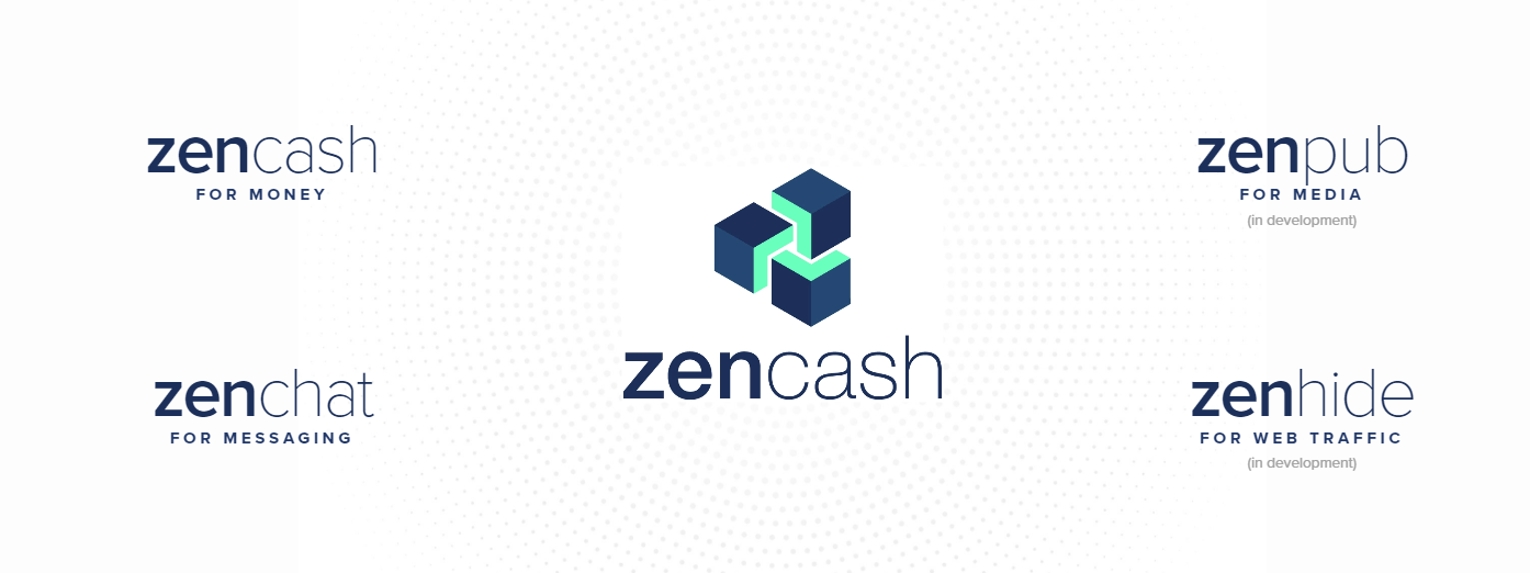 Zencash User Identity Systems